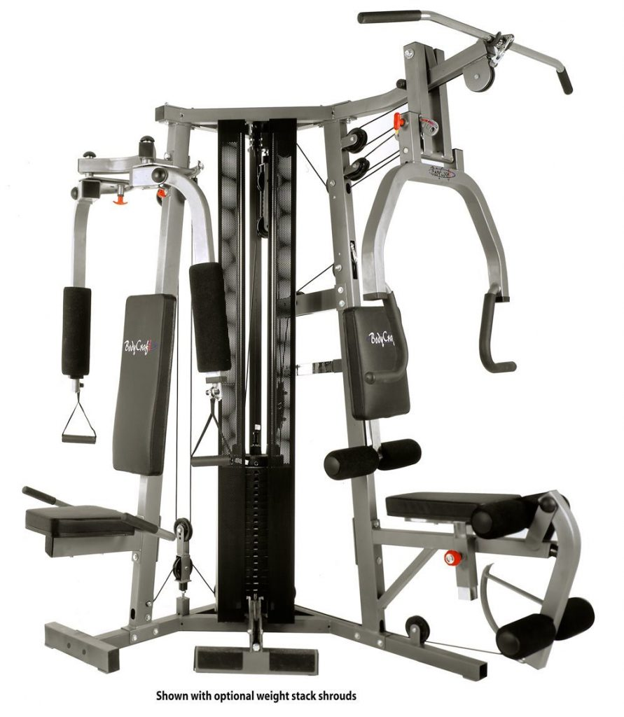 Best Home Gym Equipment Of 2019